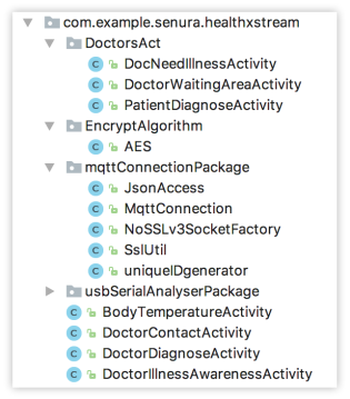 HealthXStream : class structure Mobile App